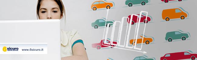 polizza auto online