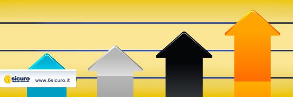 Obiettivo risparmio: 5 errori da evitare