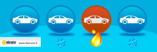 Climatizzatore auto