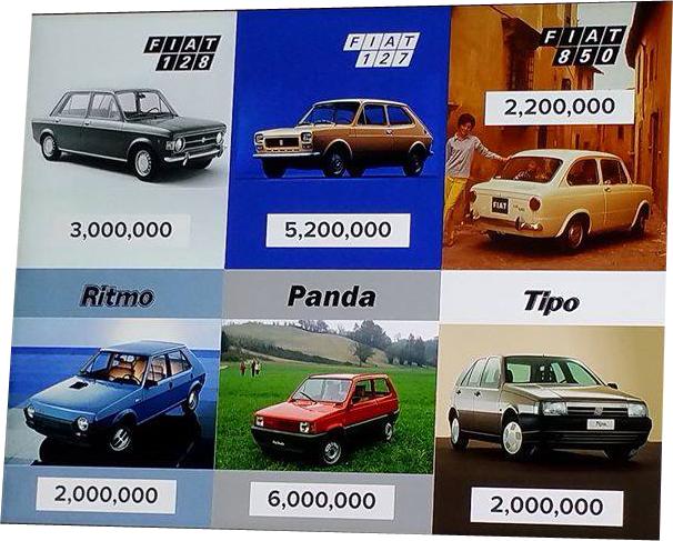 Fiat Tipo: Superati i mille ordini nel primo week end di commercializzazione