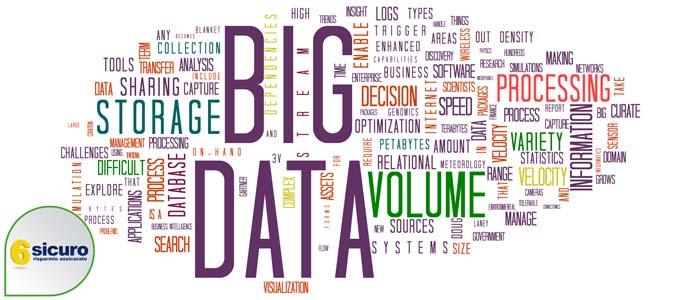 assicurazioni auto big data