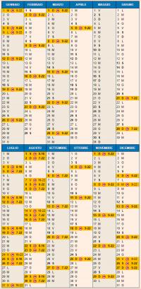 calendario completo blocco mezzi pesanti 2020